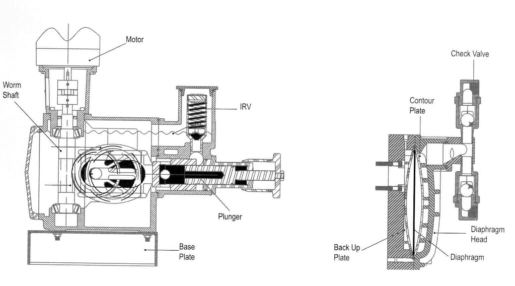 series3000_cross_section