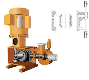 Maintenance-free hydraulic diagram metering pump